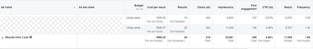 Facebook-Ads-Lead-Generation-Automobile