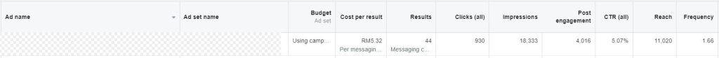 Facebook-Ads-Messaging-Lead-Automobile