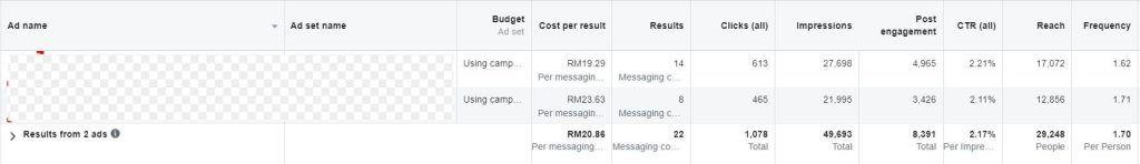Facebook-Ads-Messaging-Lead-Testing-Automobile